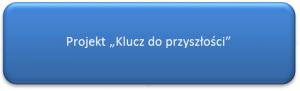 Klucz_do_przeszłosci