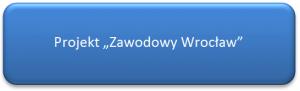 Zawodowy_wroclaw